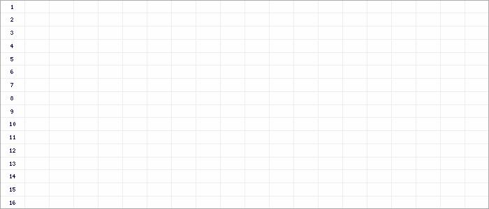 Tabellenverlauf, Fieberkurve der Mannschaft SV Bingum in der Spielklasse Ostfrieslandliga Kreis Ostfriesland Saison 19/20