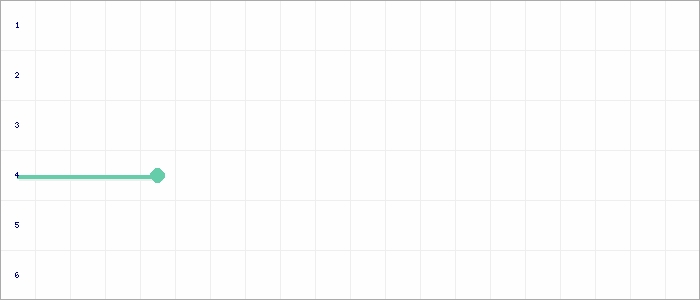 Tabellenverlauf, Fieberkurve der Mannschaft SV Leonberg/Eltingen 3 in der Spielklasse Qualistaffel 21 Bezirk Enz/Murr (KL) Saison 20/21
